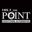Point Stickers logo icon