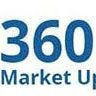 360 Market Updates logo icon