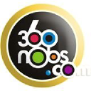 360 No Bs logo icon