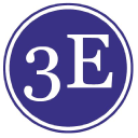 3E Software Solutions on Elioplus