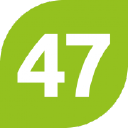 47 Insights on Elioplus