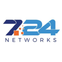 724 Networks on Elioplus