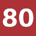 80th Birthday Ideas logo icon