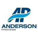 AAAhose.com logo