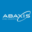 Abaxis, Incorporated logo