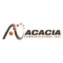 Acacia Communications Company Logo