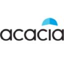 Acacia Research