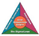 Accelper Consulting logo