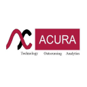 Acura Consulting Private Limited logo