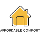 Affordable Comfort Inc. (ACI) logo