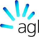 AGL Energy - Send cold emails to AGL Energy