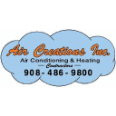 Air Creations, Inc. logo