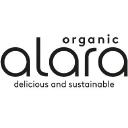 Alara Wholefoods logo