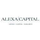 Alexa Capital LLP logo