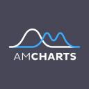Am Charts logo icon