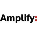 Amplify Scandinavia AB logo
