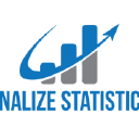 Analize-statistice.eu