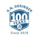 A.N. Deringer, Inc. logo