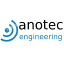 Anotec Consulting SL logo