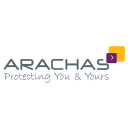 Arachas Corporate Brokers Ltd logo