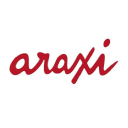 Araxi Restaurant + Bar logo