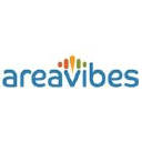 AreaVibes Inc. logo