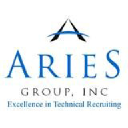 Aries Group logo