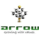 Arrow PC Network on Elioplus