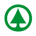 ASPIAG Management AG logo