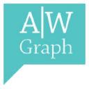 A|W Graph s.r.o. logo