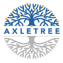 Axletree Solutions, Inc. logo