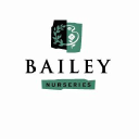 Bailey Nurseries logo icon