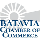 Batavia Chamber Of Commerce, Il logo icon