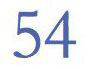 Below 54 Marketing logo