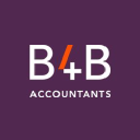 Best4business Accountants & Co. logo