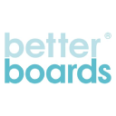 Better Boards Australasia logo