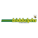 Biddulphs International logo