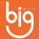 Big Results PR & Marketing logo