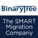 Binary Tree - Send cold emails to Binary Tree