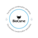 BioCurve logo