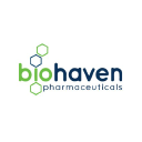 Biohaven Pharmaceutical