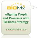 BIOMx logo