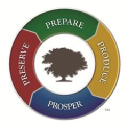 Boulevard Wealth Management logo