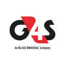 Br.g4s