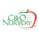 C & O Nursery Co