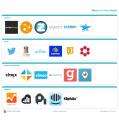 Cabinet M logo icon