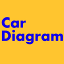 Car Diagram logo icon