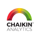 Chaikin Analytics Company Logo