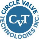 Circle Valve Technologies logo