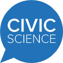 Civic Science logo icon